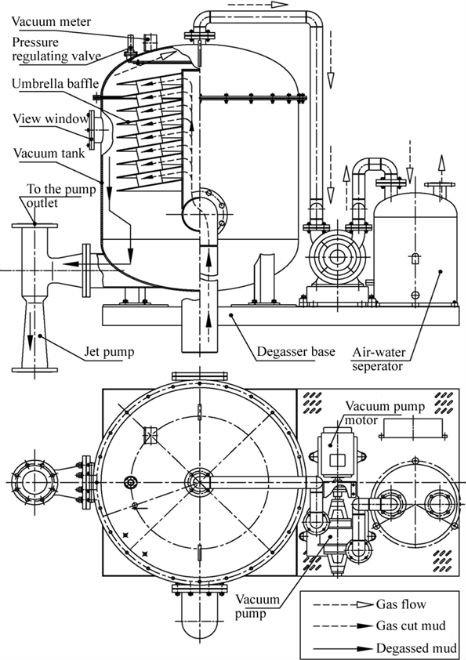 vacuum degasser1
